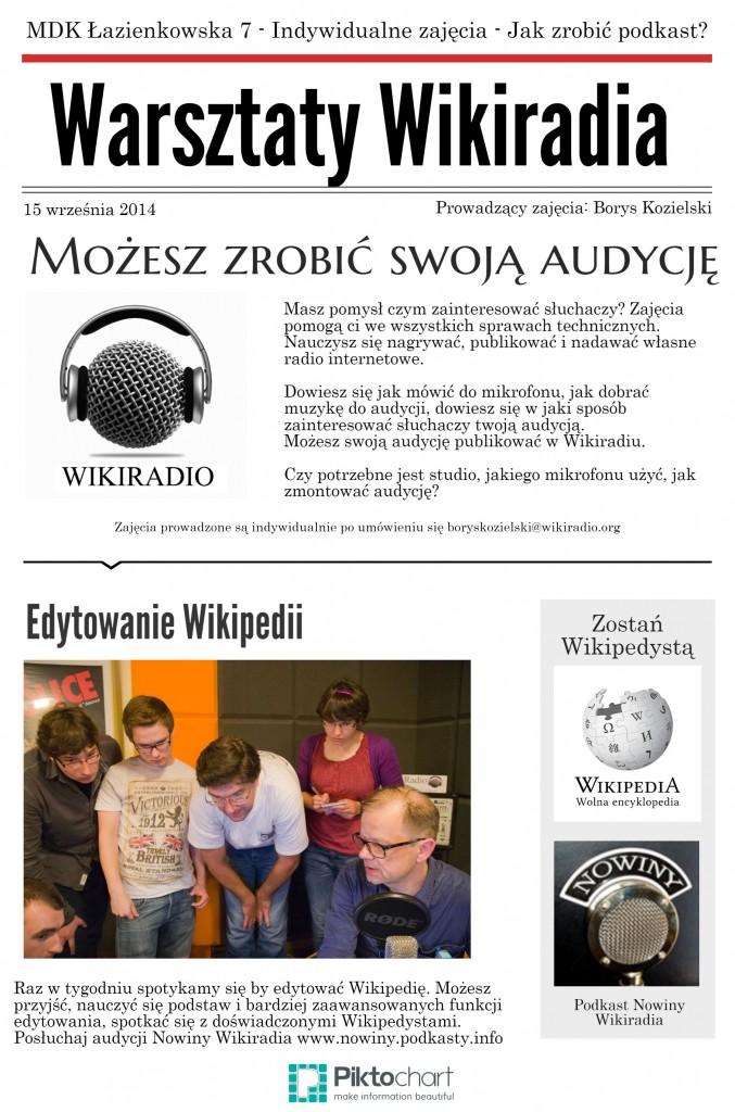 Wikiradio1